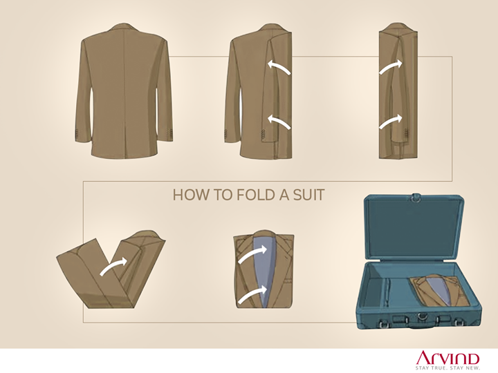 When traveling, try this easy hack to avoid wrinkling and damage to your suit.