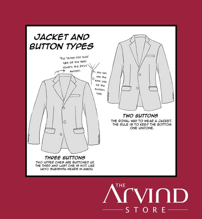 Know your #Jackets!   #TAS #Fashion #ArvindStore