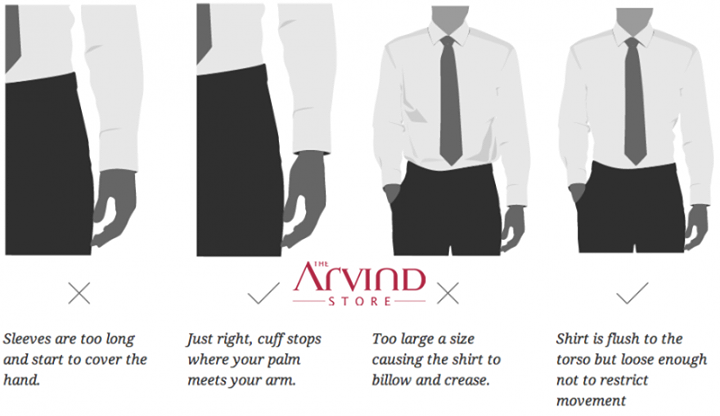 The Arvind Store,  right, right, KnowYourFit, Fashion, TAS, TheArvindStore